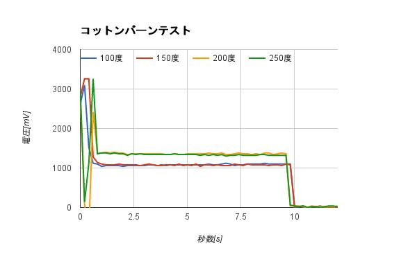 06:TOPBOX